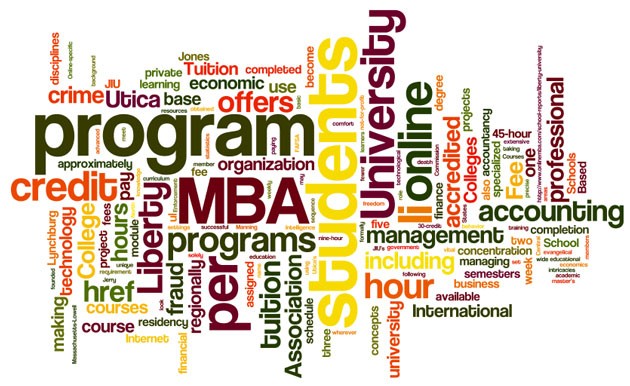 MBA Programı – G-MBA (Global Master of Business Administration) 1