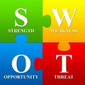 SWOT Analizi Eğitimi