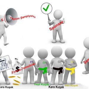 Yeni Yönetim Teknikleri Uzmanı Eğitimi